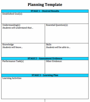Stages Of Backward Design Differentiated Instruction